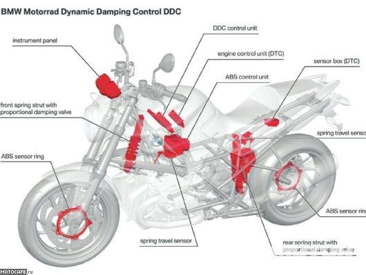 BMW ведет разработку активной подвески для мотоциклов